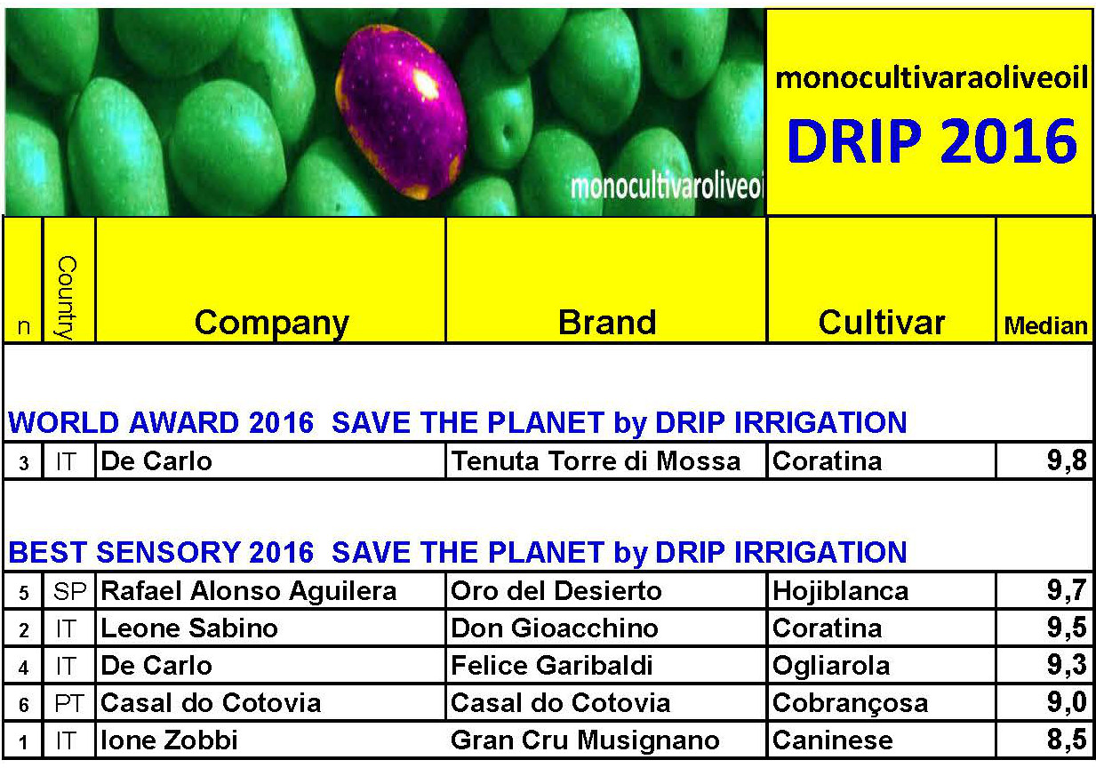 DRIP Winners 2016r