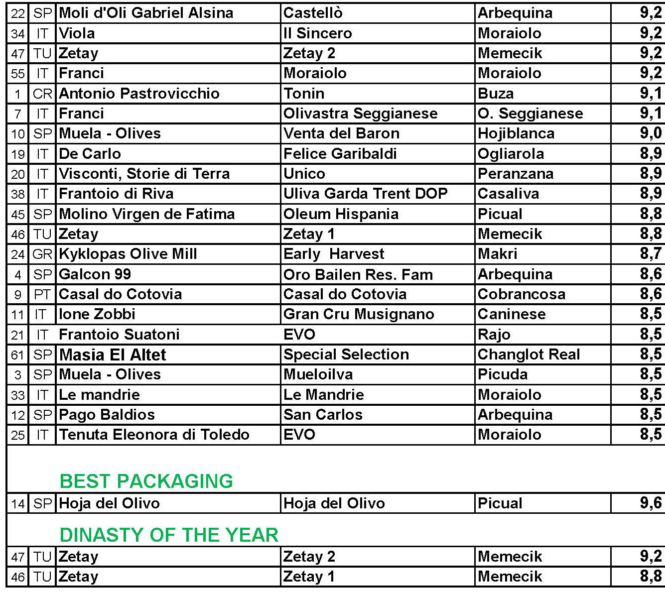 EXPO Winners 2016rr_Pagina_2