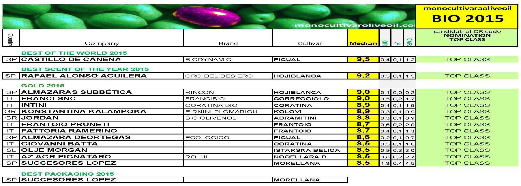 moncultivaroliveoil.EXPO-BIO 2015 (4)