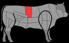 Fiorentina Beef_cuts_