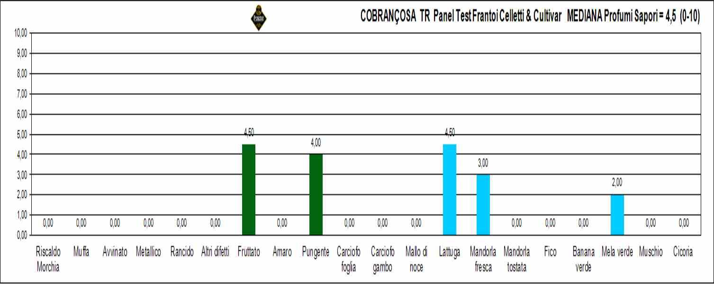 cobrancosa tr,jpg